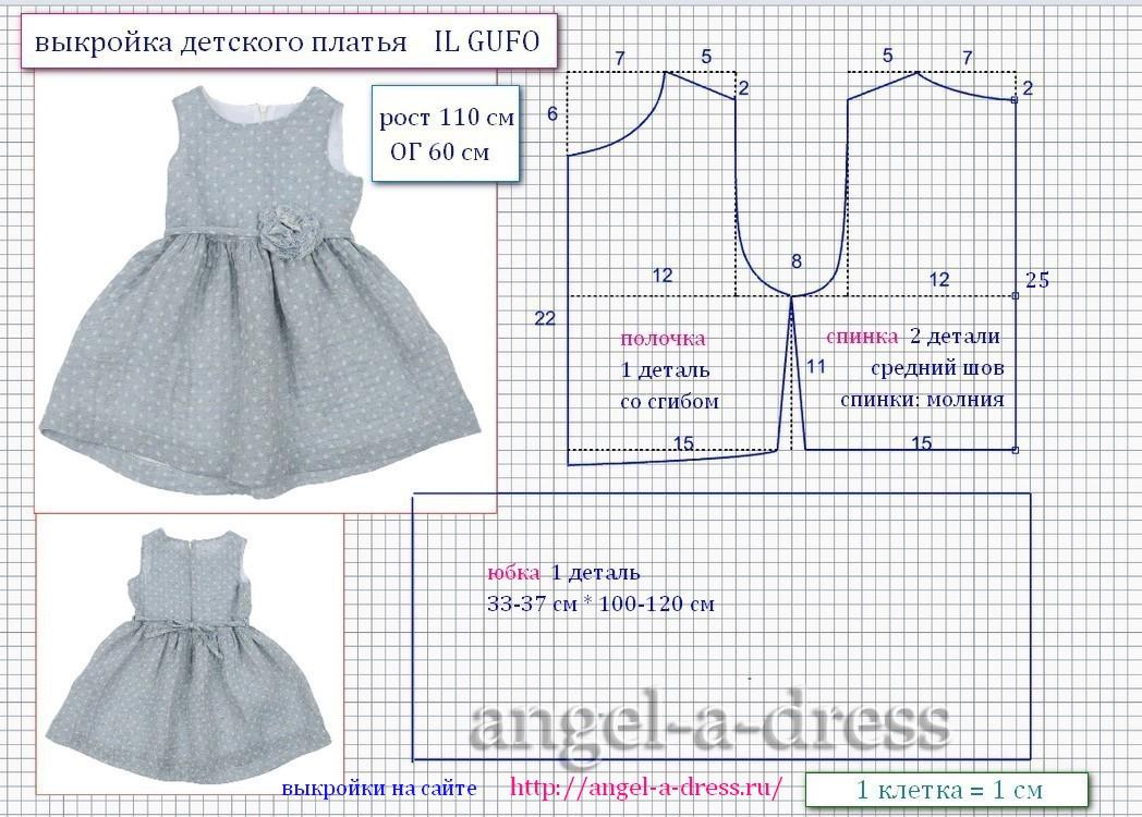 Описание выкройки детского платья