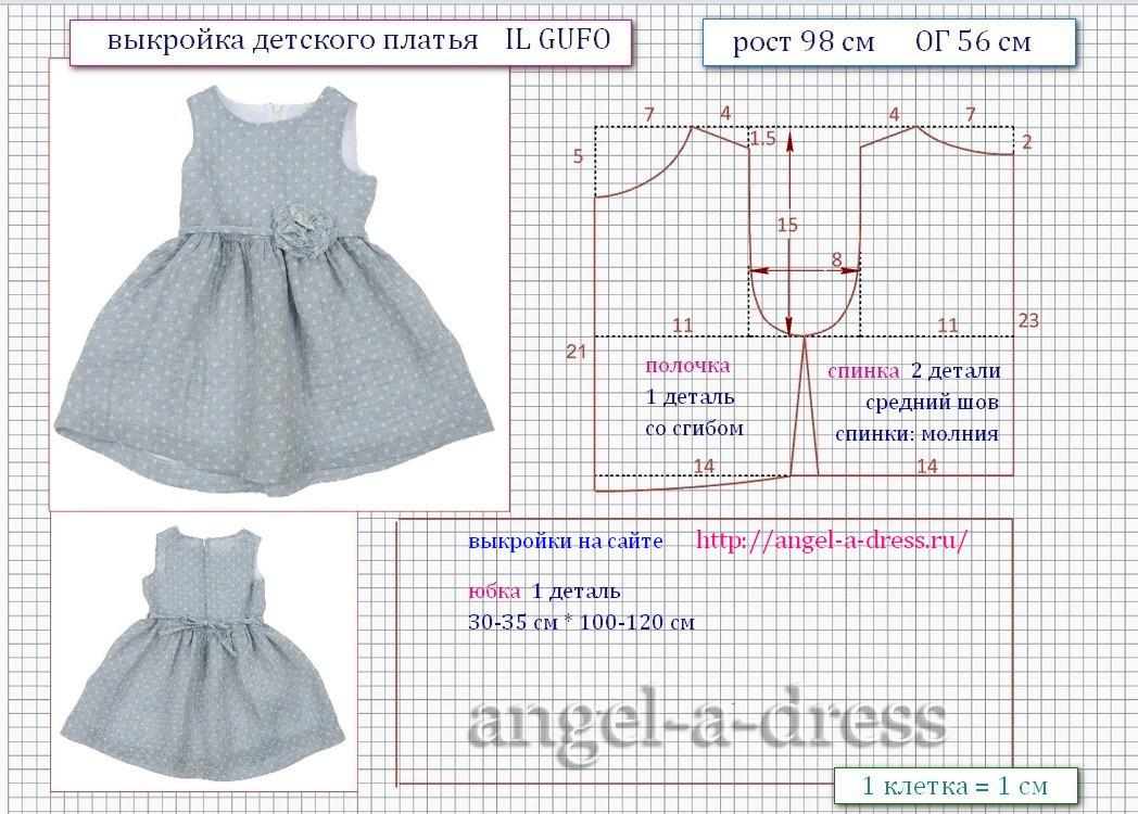 Платья выкройка расход ткани