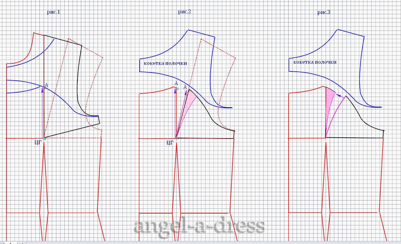 Сборка на платье, юбке Как сделать сборку ниткой-резинкой